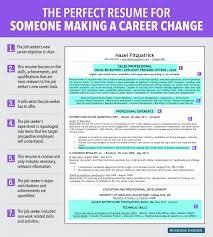 Job Objectives For Resume by Ideal Resume For Someone Making A Career Change Business Insider