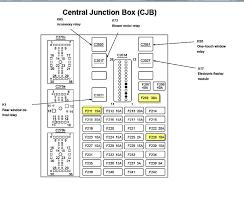 1998 ford explorer fuse diagram 00 mercury cabin fuse box 2002 ford ranger fuse box diagram free