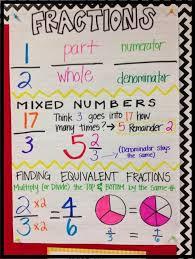 best 25 math fractions ideas on pinterest teaching fractions