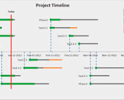 Template Excel Project Timeline Easy Project Management Microsoft Excel Launch Excel