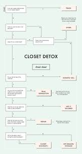 60 best how to clean out your closet images on pinterest closet