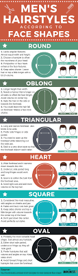 haircut that add height the best short hairstyles for men based on face shape the go to