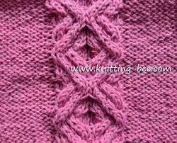 intertwined cable panel free knitting stitch knitting bee