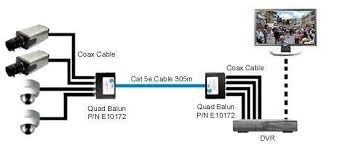 coax to cat 5 converter cctv balun