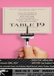 table 19 full movie online free marshall 2017 drama full movie online free best of moviez
