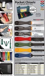 fastcap 888 443 3748 fastcap woodworking tools tools