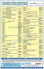 Naukrigulf Resume Services Naukri Gulf Archives Page 10 Of 22 Jobs At Gulf Gulf Job Walkins