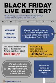 walmart com thanksgiving day sale walmart workers launch black friday protest al jazeera america