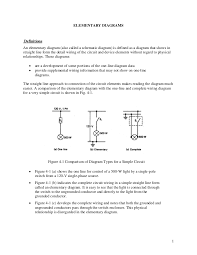 schematic diagram definition dolgular com