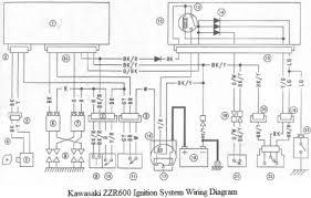 kawasakizzr600ignitionsystemwiringdiagram jpg