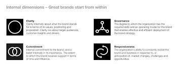 best global brands interbrand