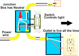 wiring light switch from wiring library