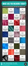 Home Design Vocabulary Best 20 Fashion Vocabulary Ideas On Pinterest Fashion Terms