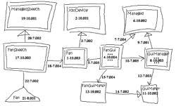 sketching software barcode software