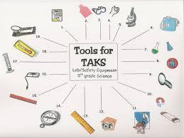 tools of science worksheet worksheets releaseboard free