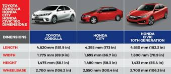 length of a honda civic is honda civic 2016 wide for the streets