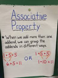 best 25 associative property ideas on pinterest what is