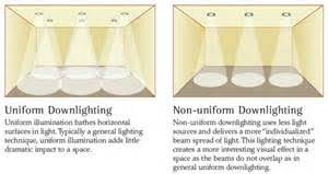 Kitchen Recessed Lighting Layout by Lighting Placement Calculations Recessed Lighting Layout Home