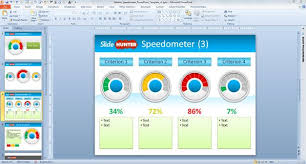 free powerpoint dashboard template powerpoint project dashboard