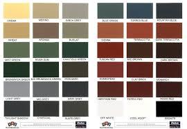 dulux exterior gloss paint part 48 weathershield professional