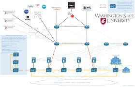 Wsu Campus Map Hssrc High Performance Computing Washington State University