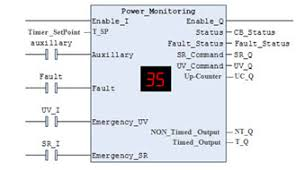 less effort more gain u2026by dynamic and colorful power monitoring
