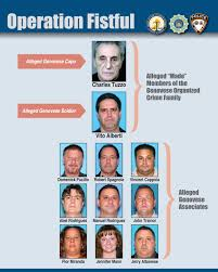 family garden newark nj new jersey charges 11 reputed genovese crime family members