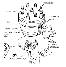 car repair world ford f 350 distributor removal with diagrams