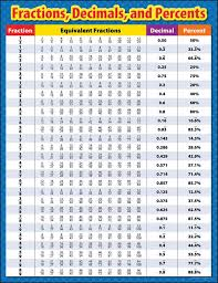 best 25 decimal chart ideas on pinterest decimal number math