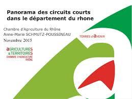 chambre agriculture 69 panorama des circuits courts dans le département du rhone ppt