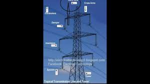 10 things you don u0027t know about electrical engineering devices
