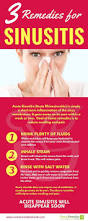 pilonidal cyst ultrasound the 25 best sinus disease ideas on pinterest remedies for sinus