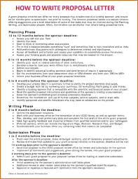 Business Lease Proposal Template Grant Proposal Memo Format Free General Cover Letter Template