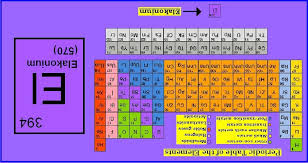 gases on the periodic table new element