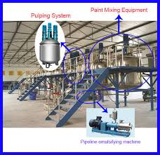 asian paints production machinery view asian paints jct product