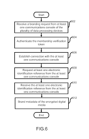 patent us8533860 personalized digital media access system u2014pdmas