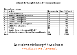 Cost Estimation Template by Example Resume Material Cost Estimate Cv Example