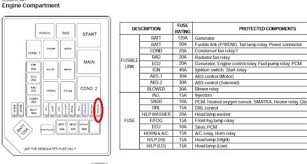 2001 hyundai elantra fuse diagram solved 2006 hyundai elantra where can i find the fuse for fixya