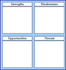 xavier u0027s blog free swot analysis template
