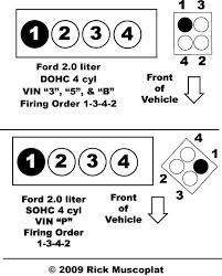 ford 2 0 firing order ricks free auto repair advice ricks free