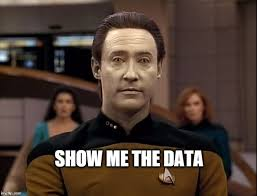 Animated Meme Maker - data show me the data image tagged in data made w imgflip