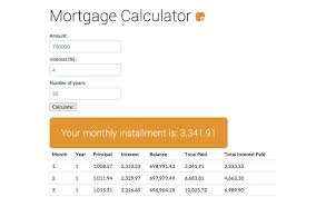 Mortgage Calculator Amortization Table by Home Mortgage Calculator Chrome Web Store