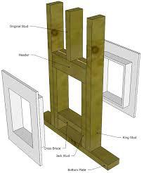 installing pet door in glass door best 25 pet door ideas on pinterest dog rooms pet products and