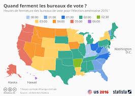 heure de fermeture des bureaux de vote graphique quand ferment les bureaux de vote statista