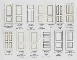 interior door types best home furniture ideas