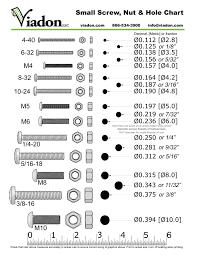 chart standard nut size chart