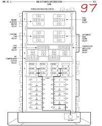 1996 jeep cherokee wiring diagram the best wiring diagram 2017