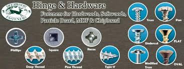 what size screws for cabinet hinges cabinet hinge screws hinge and hardware screws kitchen cabinet hinge
