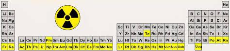 radioactive elements on the periodic table periodic table database chemogenesis