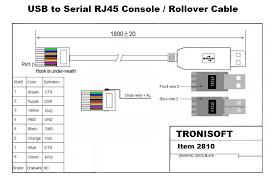 usb to cat5 wiring diagram diagram wiring diagrams for diy car